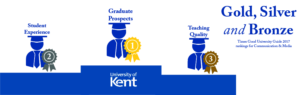 We are top ranked on three key measures in the Times Good University Guide 2017